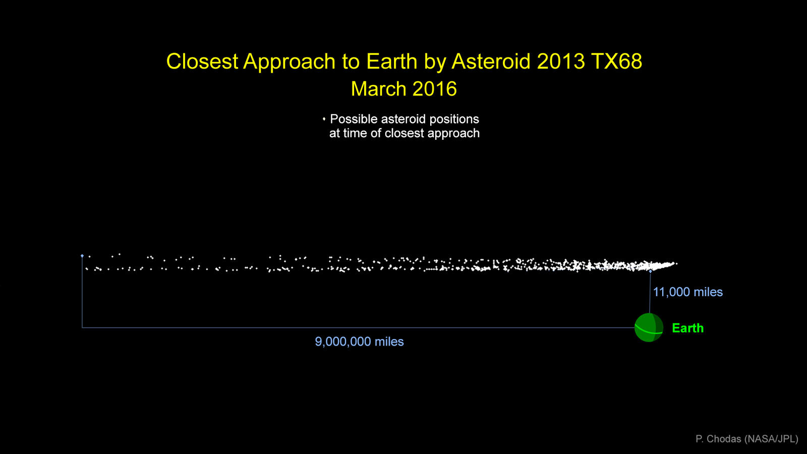 http://www.cite-espace.com/content/uploads/2016/02/asteroid20160202-16.jpg