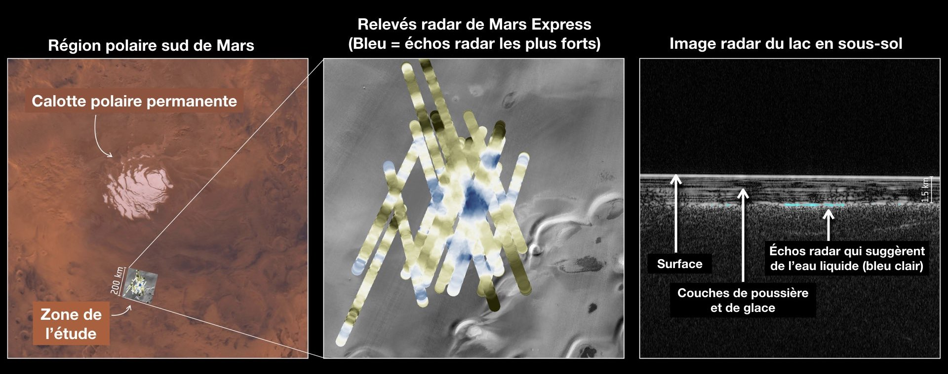 Résumé en images et schémas de la découverte d'un lac souterrain par l'instrument MARSIS de Mars Express. Crédit : Adaptation : Cité de l'espace - Context map: NASA/Viking; THEMIS background: NASA/JPL-Caltech/Arizona State University; MARSIS data: ESA/NASA/JPL/ASI/Univ. Rome; R. Orosei et al 2018
